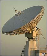 A satellite antennae at WorldCom's Brazilian unit