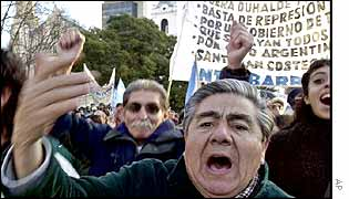 Protests in Argentina