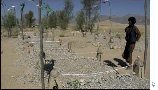 Graves in Afghanistan