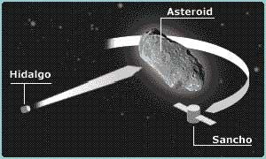 The asteroid would be knocked out of space a bit like a billiard ball