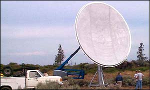 Allen Telescope Array: Seti Institute