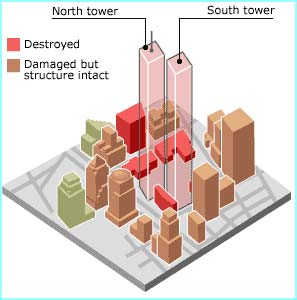 This diagram shows the extent of the damage to the New York site