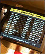 International flight arrival display terminal