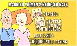 The Married Women's Reduced Rate is at the centre of a row