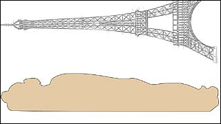 Buddha compared to Eiffel Tower