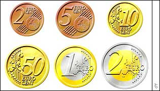 The one and two Euro coins were studied