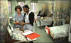 Nurses in an NHS hospital