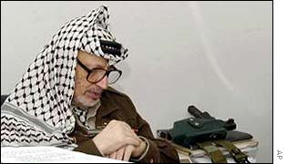 Yasser Arafat in his office