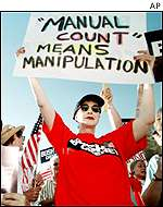 Bush supporter protesting the 2000 recount in Florida