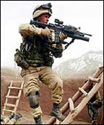 US soldier in action in Afghanistan