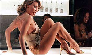 Kylie Minogue in the Spinning Around video