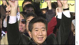 Roh Moo-hyun, centre, presidential candidate of the pro-government Millennium Democratic Party, celebrates with his supporters