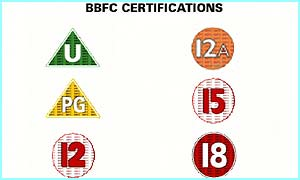The age ratings used by the BBFC
