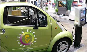 Electric car sharing scheme