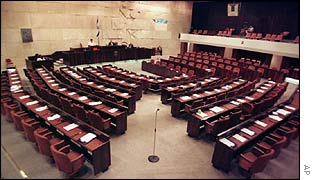 Israel's Knesset chamber