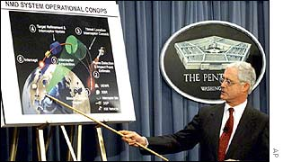 Pentagon official explains the missile defence system in 2000