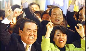 Roh Moo-hyun's supporters erupt in victory after the results of the exit polls are announced