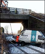 A van slid off the A59 near York and on to a railway line