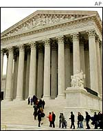 US Supreme Court building in Washington