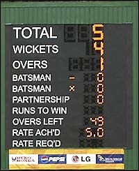 The scoreboard at the Pietermaritzburg Oval displays the first over statistics of Sri Lanka's Chaminda Vaas