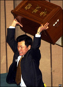 Song Suck-chan, a Uri MP, hurls a ballot box