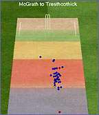 A graphic of Hawk-eye in action, courtesy of Hawkeye Innovations