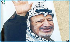 Yasser Arafat is the Palestinian leader