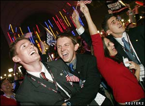 Supporters of George W. Bush
