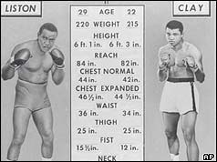 Cassius Clay and Sonny Liston