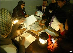 Election workers count votes in Suleimaniya