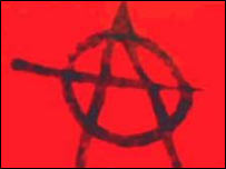 The anarchy symbol