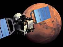 Mars Express, European Space Agency