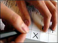 Voting on a balllot paper