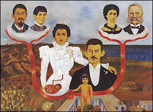 Frida Kahlo's My Parents, My Grandparents and I