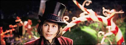 Johnny Depp as Willy Wonka