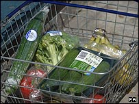 A shopping basket full of food