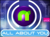 Newsround survey