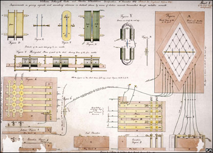 Designs for the five-needle telegraph