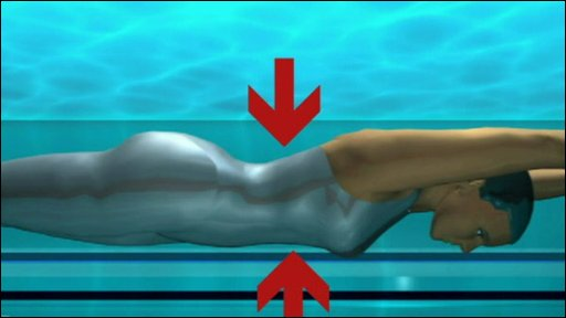 Swimming graphic