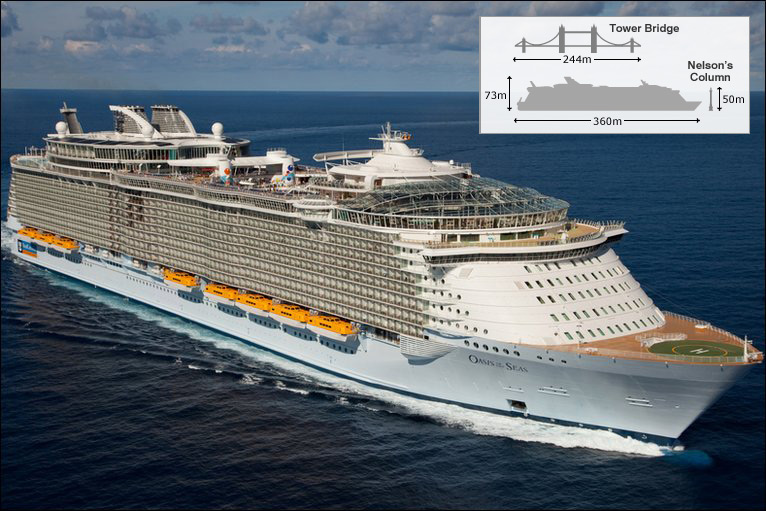 BBC News - Oasis of the Seas - the worlds biggest cruise ship