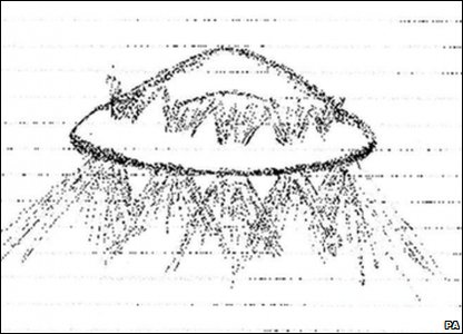 Thousands of UFO sightings