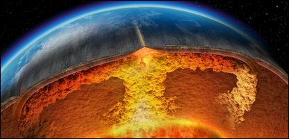 Cbbc newsround volcanoes fascinating facts a diagram of the earths crust ccuart Choice Image
