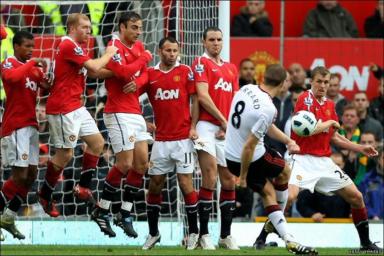 Steven Gerrard Free Kick