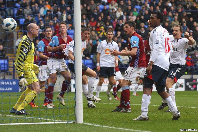 Bbc Football Aston Villa Fixtures