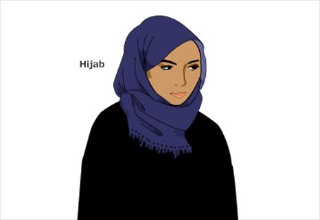 for veil and is used to describe the headscarves worn by muslim women Muslim Headscarves