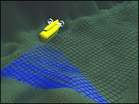 The HROV will operate remotely and tethered