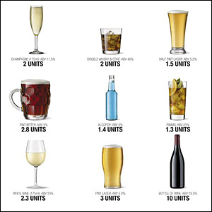 Legal Age Drinking Alcohol Scotland