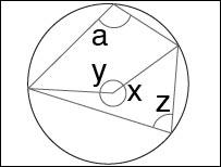 Graphic of sum