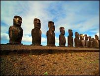 Easter Island figures