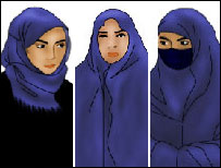 Hijab, chador and niqab